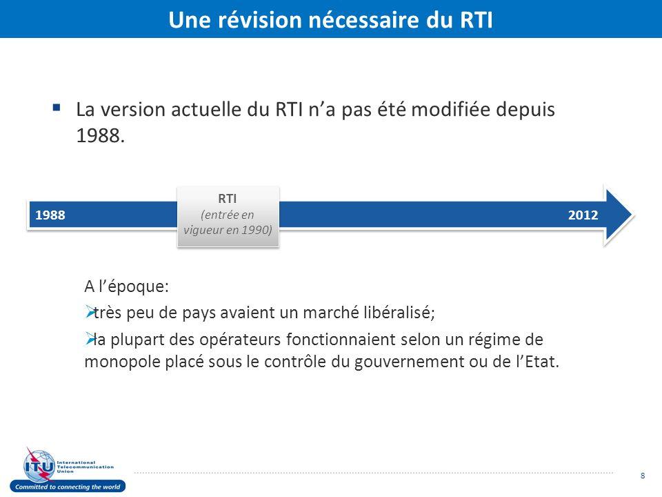 La version actuelle du RTI na pas été modifiée depuis 1988.