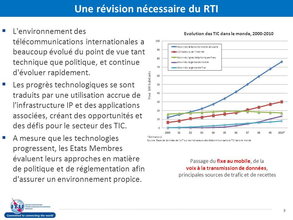 L environnement des télécommunications internationales a beaucoup évolué du point de vue tant technique que politique, et continue d évoluer rapidement.