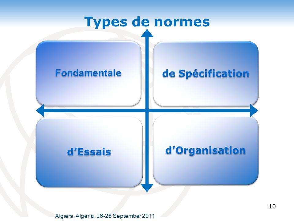 Types de normes 10 Algiers, Algeria, 26-28 September 2011 Fondamentale de Spécification dEssais dOrganisation