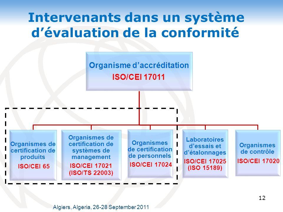 Organisme daccréditation ISO/CEI 17011 Organismes de certification de produits ISO/CEI 65 Organismes de certification de systèmes de management ISO/CEI 17021 (ISO/TS 22003) Organismes de certification de personnels ISO/CEI 17024 Laboratoires dessais et détalonnages ISO/CEI 17025 (ISO 15189) Organismes de contrôle ISO/CEI 17020 12 Intervenants dans un système dévaluation de la conformité Algiers, Algeria, 26-28 September 2011