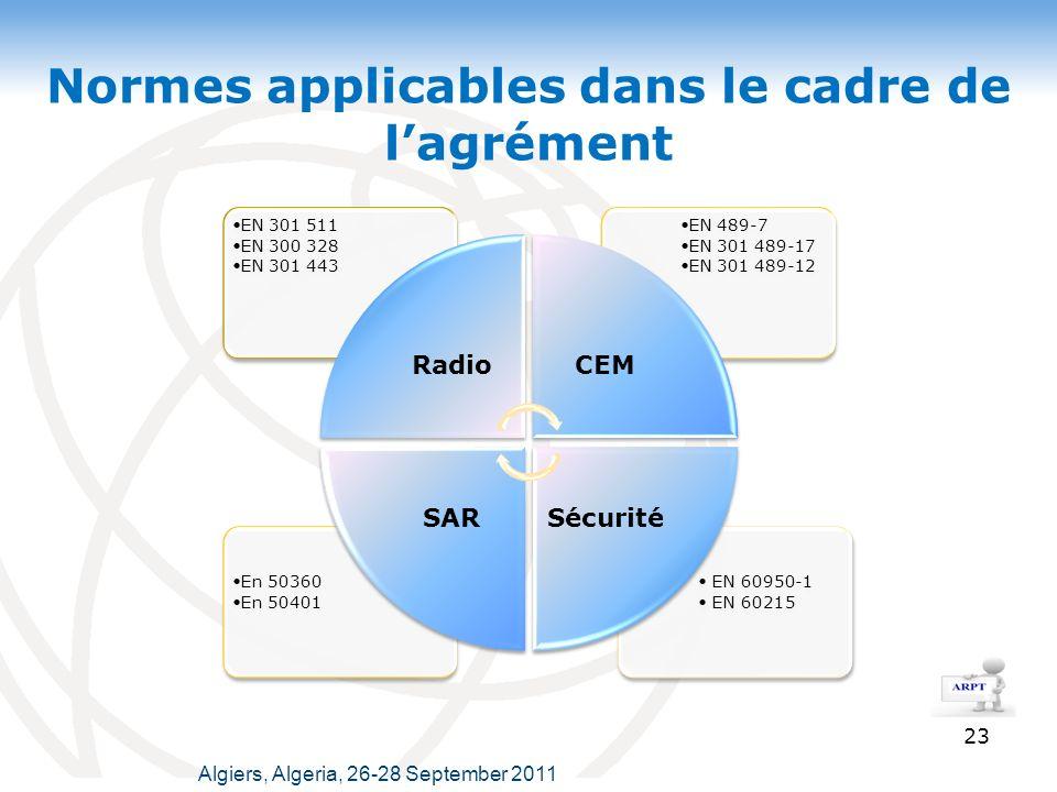 23 EN 60950-1 EN 60215 En 50360 En 50401 EN 489-7 EN 301 489-17 EN 301 489-12 EN 301 511 EN 300 328 EN 301 443 RadioCEM SécuritéSAR Normes applicables dans le cadre de lagrément Algiers, Algeria, 26-28 September 2011
