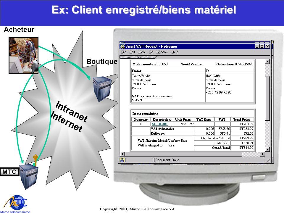 Copyright 2001, Maroc Télécommerce S.A Communication trois tiers Communication trois tiers