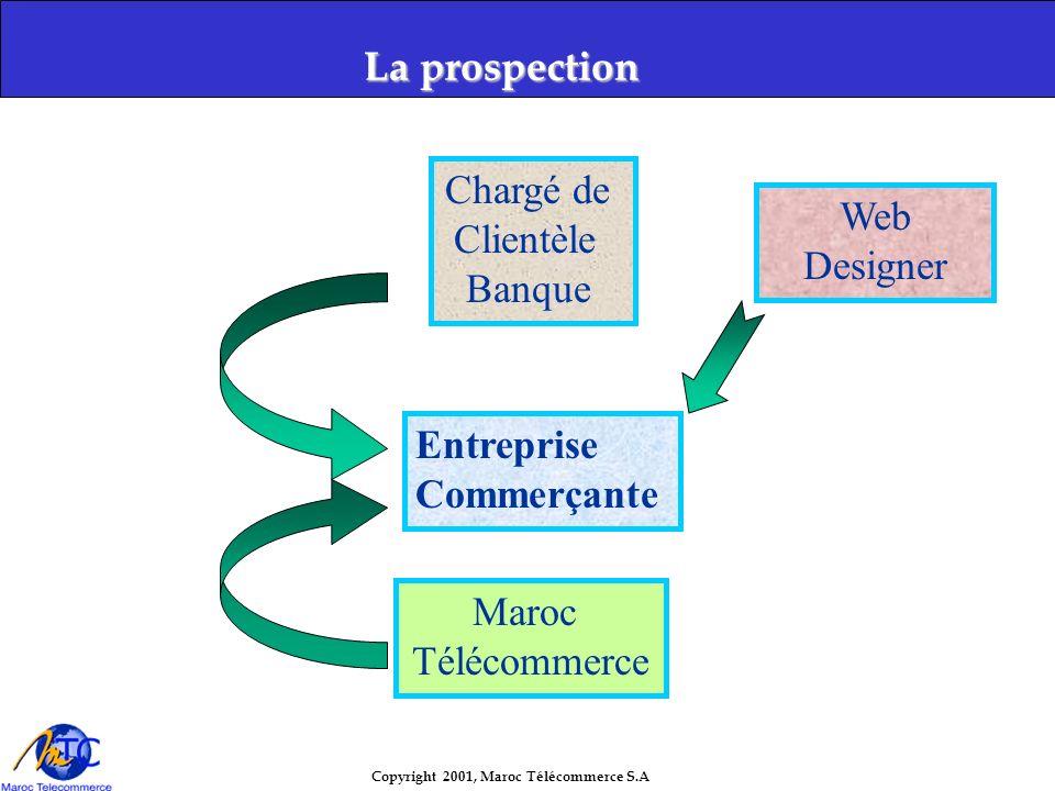 Copyright 2001, Maroc Télécommerce S.A Une solution modulaire et intégrée Le label confiance Le contrat de paiement à distance Vitrine et Front Office