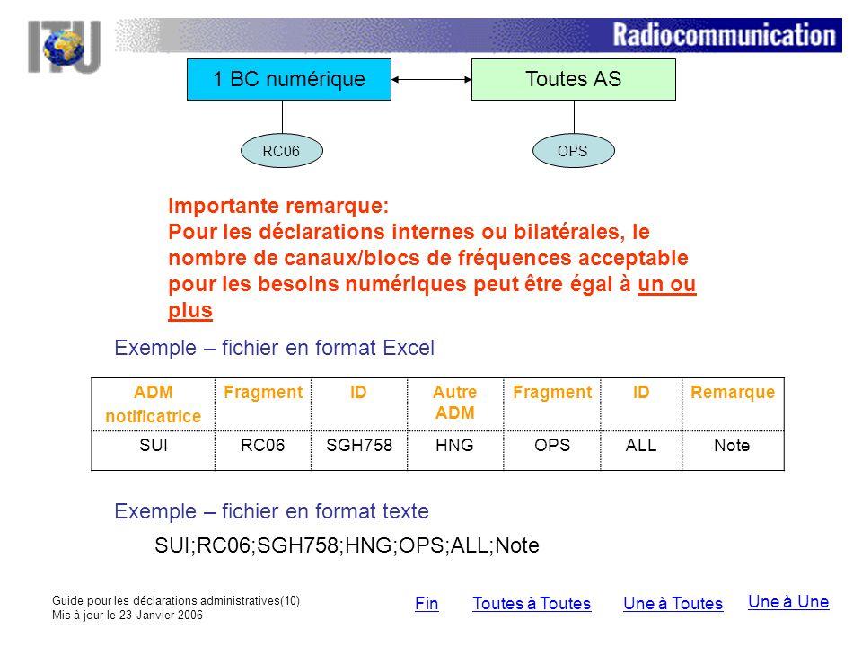 Guide pour les déclarations administratives(10) Mis à jour le 23 Janvier 2006 1 BC numériqueToutes AS Importante remarque: Pour les déclarations internes ou bilatérales, le nombre de canaux/blocs de fréquences acceptable pour les besoins numériques peut être égal à un ou plus Exemple – fichier en format Excel ADM notificatrice FragmentIDAutre ADM FragmentIDRemarque SUIRC06SGH758HNGOPSALLNote Exemple – fichier en format texte SUI;RC06;SGH758;HNG;OPS;ALL;Note RC06OPS Une à ToutesToutes à ToutesFin Une à Une