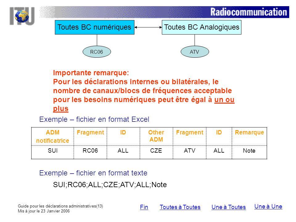 Guide pour les déclarations administratives(13) Mis à jour le 23 Janvier 2006 Toutes BC numériquesToutes BC Analogiques Importante remarque: Pour les déclarations internes ou bilatérales, le nombre de canaux/blocs de fréquences acceptable pour les besoins numériques peut être égal à un ou plus Exemple – fichier en format Excel ADM notificatrice FragmentIDOther ADM FragmentIDRemarque SUIRC06ALLCZEATVALLNote Exemple – fichier en format texte SUI;RC06;ALL;CZE;ATV;ALL;Note ATVRC06 Une à ToutesToutes à ToutesFin Une à Une