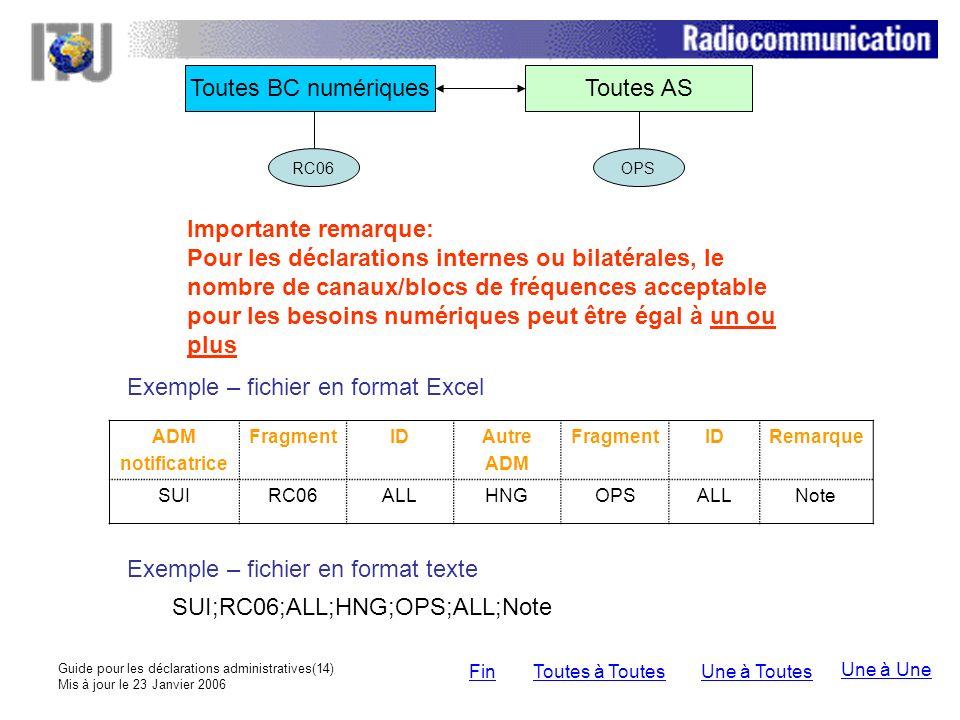 Guide pour les déclarations administratives(14) Mis à jour le 23 Janvier 2006 Toutes BC numériquesToutes AS Importante remarque: Pour les déclarations internes ou bilatérales, le nombre de canaux/blocs de fréquences acceptable pour les besoins numériques peut être égal à un ou plus Exemple – fichier en format Excel ADM notificatrice FragmentIDAutre ADM FragmentIDRemarque SUIRC06ALLHNGOPSALLNote Exemple – fichier en format texte SUI;RC06;ALL;HNG;OPS;ALL;Note RC06OPS Une à ToutesToutes à ToutesFin Une à Une