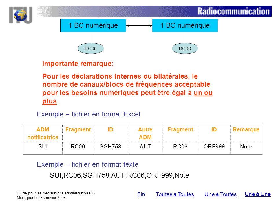 Guide pour les déclarations administratives(4) Mis à jour le 23 Janvier 2006 1 BC numérique Importante remarque: Pour les déclarations internes ou bilatérales, le nombre de canaux/blocs de fréquences acceptable pour les besoins numériques peut être égal à un ou plus Exemple – fichier en format Excel ADM notificatrice FragmentIDAutre ADM FragmentIDRemarque SUIRC06SGH758AUTRC06ORF999Note Exemple – fichier en format texte SUI;RC06;SGH758;AUT;RC06;ORF999;Note RC06 Une à ToutesToutes à ToutesFin Une à Une
