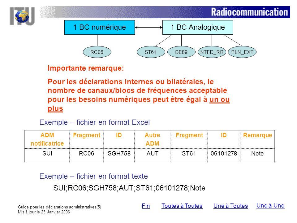Guide pour les déclarations administratives(5) Mis à jour le 23 Janvier 2006 1 BC numérique1 BC Analogique Importante remarque: Pour les déclarations internes ou bilatérales, le nombre de canaux/blocs de fréquences acceptable pour les besoins numériques peut être égal à un ou plus Exemple – fichier en format Excel ADM notificatrice FragmentIDAutre ADM FragmentIDRemarque SUIRC06SGH758AUTST6106101278Note Exemple – fichier en format texte SUI;RC06;SGH758;AUT;ST61;06101278;Note ST61GE89NTFD_RRPLN_EXTRC06 Une à ToutesToutes à ToutesFin Une à Une