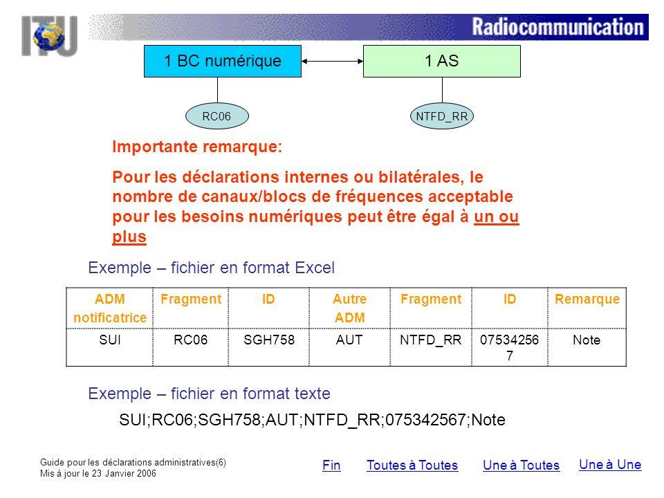 Guide pour les déclarations administratives(6) Mis à jour le 23 Janvier 2006 1 BC numérique1 AS Importante remarque: Pour les déclarations internes ou bilatérales, le nombre de canaux/blocs de fréquences acceptable pour les besoins numériques peut être égal à un ou plus Exemple – fichier en format Excel ADM notificatrice FragmentIDAutre ADM FragmentIDRemarque SUIRC06SGH758AUTNTFD_RR07534256 7 Note Exemple – fichier en format texte SUI;RC06;SGH758;AUT;NTFD_RR;075342567;Note RC06NTFD_RR Une à ToutesToutes à ToutesFin Une à Une