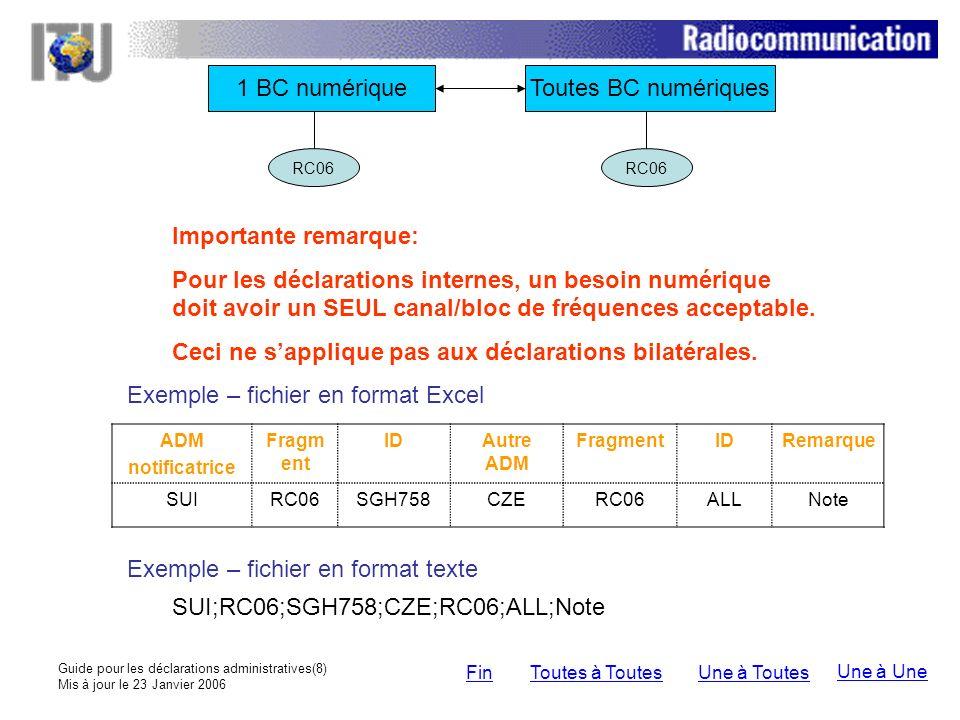 Guide pour les déclarations administratives(8) Mis à jour le 23 Janvier 2006 1 BC numériqueToutes BC numériques Importante remarque: Pour les déclarations internes, un besoin numérique doit avoir un SEUL canal/bloc de fréquences acceptable.