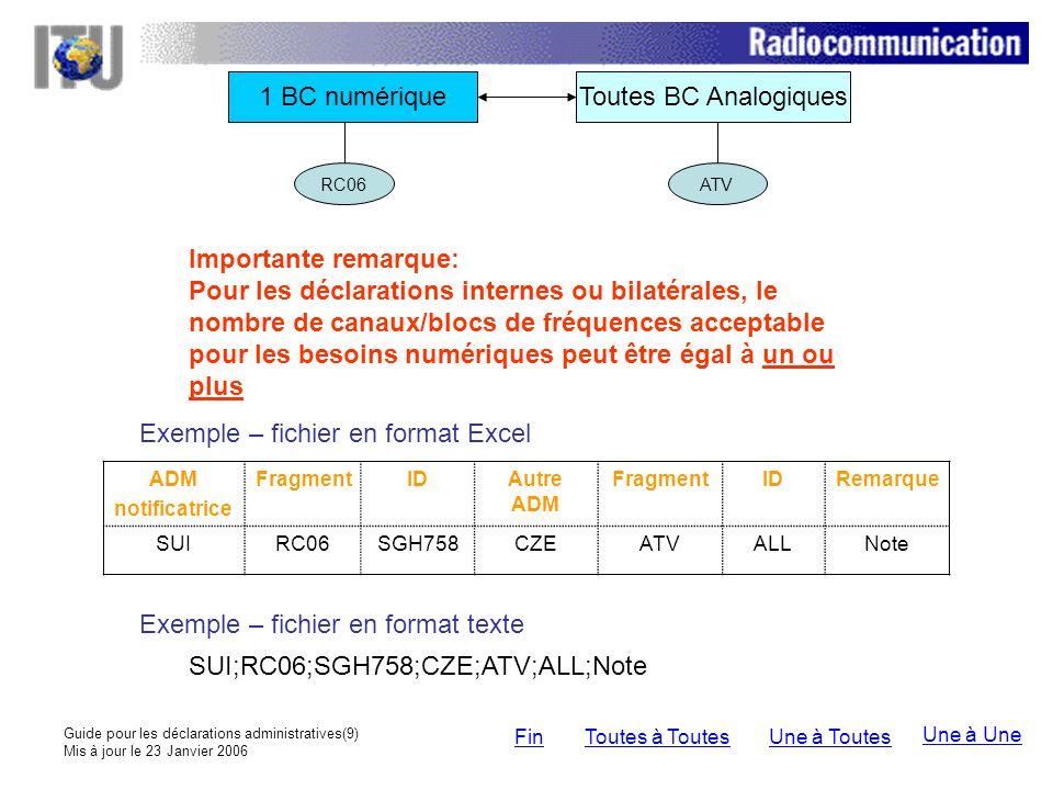 Guide pour les déclarations administratives(9) Mis à jour le 23 Janvier 2006 1 BC numériqueToutes BC Analogiques Importante remarque: Pour les déclarations internes ou bilatérales, le nombre de canaux/blocs de fréquences acceptable pour les besoins numériques peut être égal à un ou plus Exemple – fichier en format Excel ADM notificatrice FragmentIDAutre ADM FragmentIDRemarque SUIRC06SGH758CZEATVALLNote Exemple – fichier en format texte SUI;RC06;SGH758;CZE;ATV;ALL;Note ATVRC06 Une à ToutesToutes à ToutesFin Une à Une