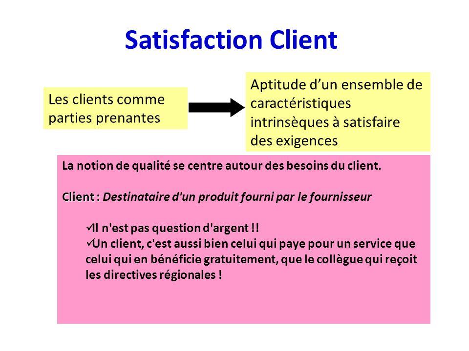 Les clients comme parties prenantes Aptitude dun ensemble de caractéristiques intrinsèques à satisfaire des exigences Satisfaction Client La notion de