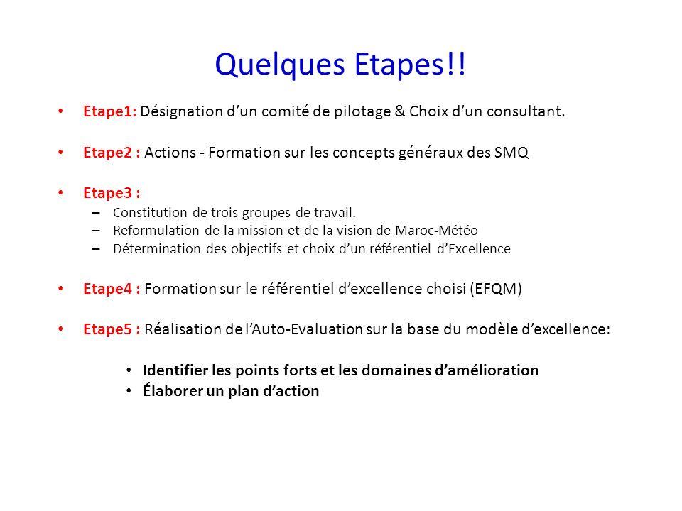 Etape1: Désignation dun comité de pilotage & Choix dun consultant. Etape2 : Actions - Formation sur les concepts généraux des SMQ Etape3 : – Constitut