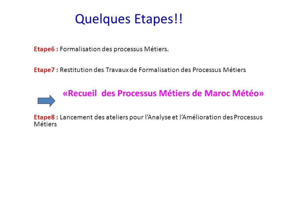 Etape6 : Formalisation des processus Métiers. Etape7 : Restitution des Travaux de Formalisation des Processus Métiers «Recueil des Processus Métiers d
