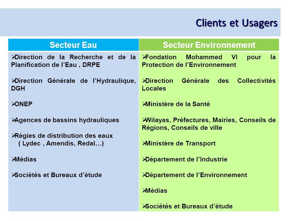 Clients et Usagers Secteur EauSecteur Environnement Direction de la Recherche et de la Planification de lEau, DRPE Direction Générale de lHydraulique,