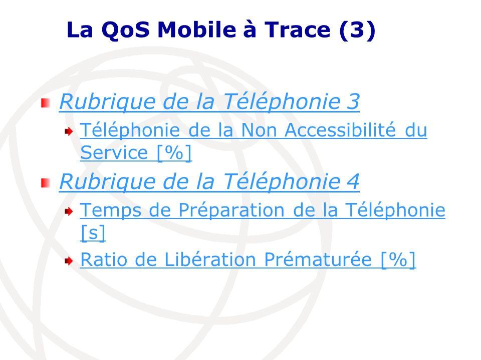 La QoS Mobile à Trace (3) Rubrique de la Téléphonie 3 Téléphonie de la Non Accessibilité du Service [%] Rubrique de la Téléphonie 4 Temps de Préparati