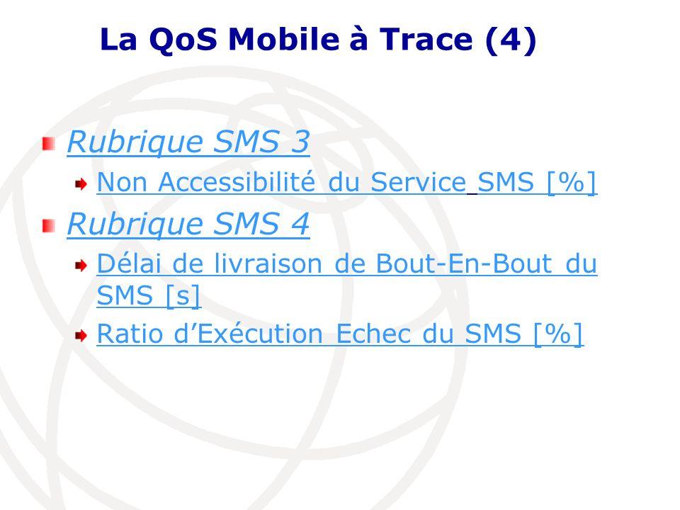 La QoS Mobile à Trace (4) Rubrique SMS 3 Non Accessibilité du ServiceNon Accessibilité du Service SMS [%]SMS [%] Rubrique SMS 4 Délai de livraison de