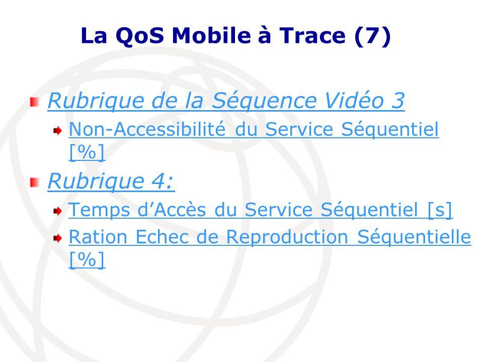 La QoS Mobile à Trace (7) Rubrique de la Séquence Vidéo 3 Non-Accessibilité du Service Séquentiel [%] Rubrique 4: Temps dAccès du Service Séquentiel [