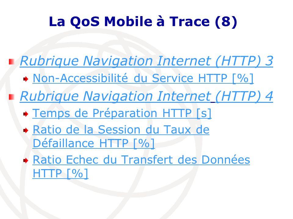 La QoS Mobile à Trace (8) Rubrique Navigation Internet (HTTP) 3 Non-Accessibilité du Service HTTP [%] Rubrique Navigation InternetRubrique Navigation