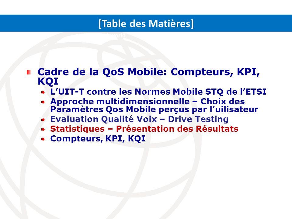 Cadre de la QoS Mobile: Compteurs, KPI, KQI LUIT-T contre les Normes Mobile STQ de lETSI Approche multidimensionnelle – Choix des Paramètres Qos Mobil