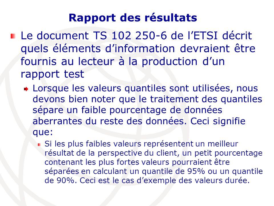 Rapport des résultats Le document TS 102 250-6 de lETSI décrit quels éléments dinformation devraient être fournis au lecteur à la production dun rappo