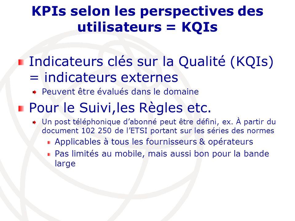 KPIs selon les perspectives des utilisateurs = KQIs Indicateurs clés sur la Qualité (KQIs) = indicateurs externes Peuvent être évalués dans le domaine