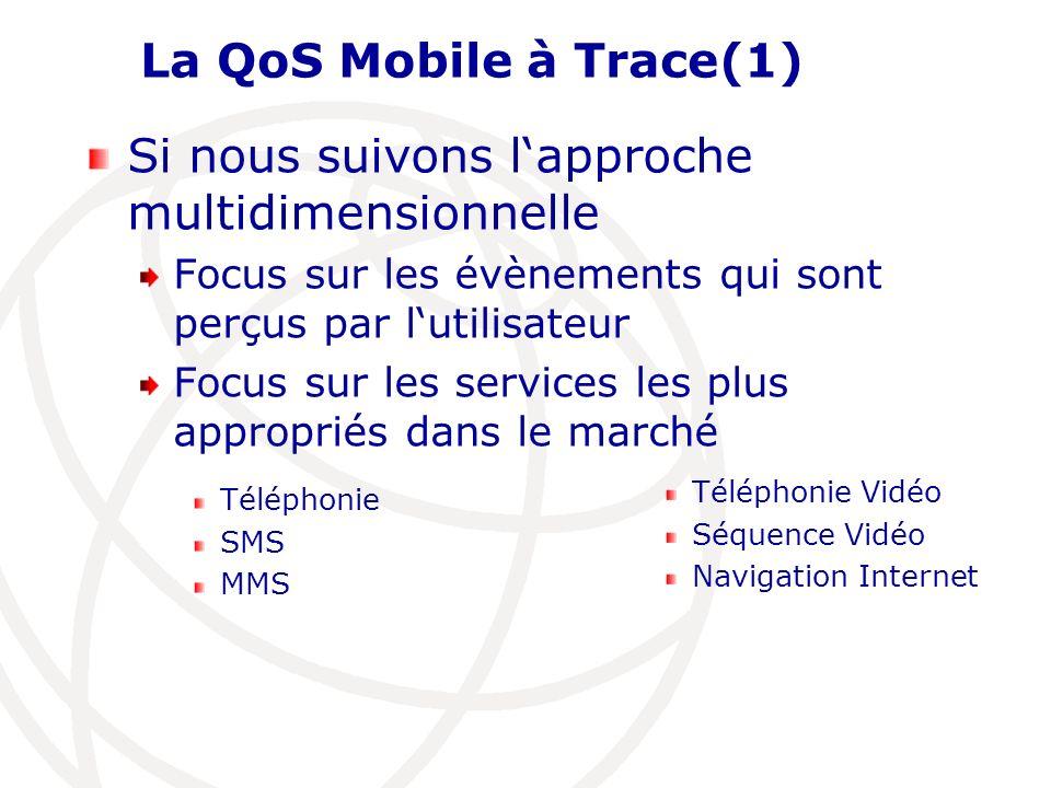 La QoS Mobile à Trace(1) Téléphonie SMS MMS Téléphonie Vidéo Séquence Vidéo Navigation Internet Si nous suivons lapproche multidimensionnelle Focus su