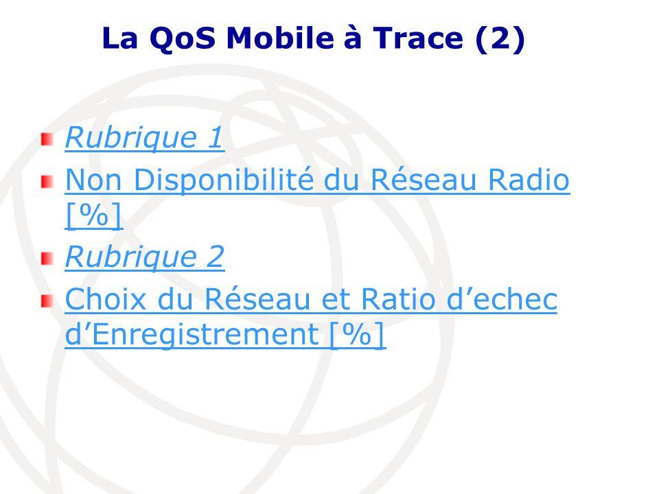 La QoS Mobile à Trace (3) Rubrique de la Téléphonie 3 Téléphonie de la Non Accessibilité du Service [%] Rubrique de la Téléphonie 4 Temps de Préparation de la Téléphonie [s] Ratio de Libération Prématurée [%]