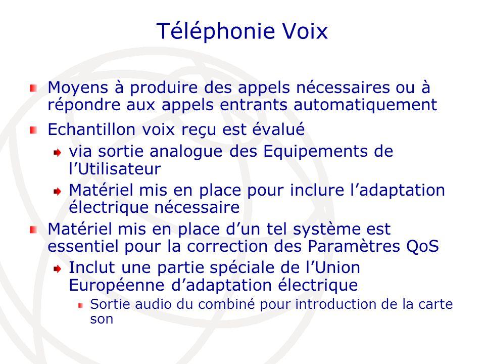 Téléphonie Voix Moyens à produire des appels nécessaires ou à répondre aux appels entrants automatiquement Echantillon voix reçu est évalué via sortie