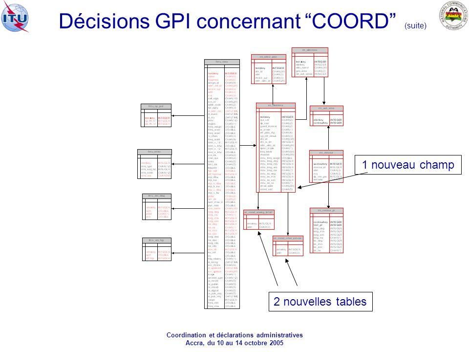 Coordination et déclarations administratives Accra, du 10 au 14 octobre 2005 2 nouvelles tables 1 nouveau champ Décisions GPI concernant COORD (suite)