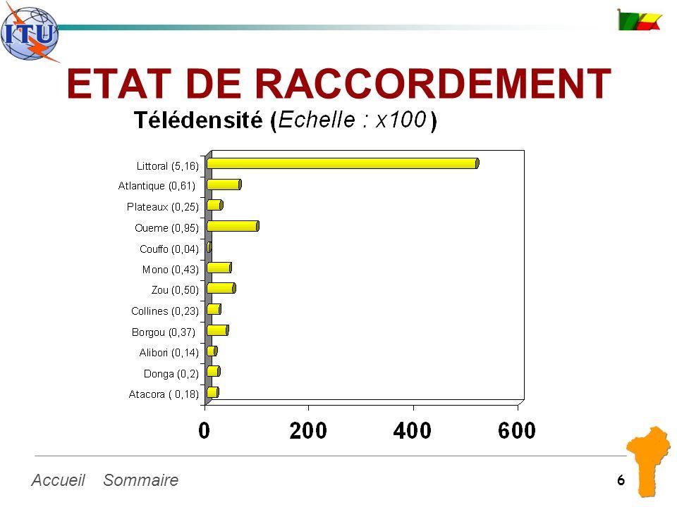 SommaireAccueil 6 ETAT DE RACCORDEMENT