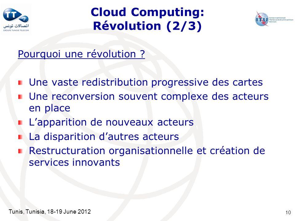 Tunis, Tunisia, 18-19 June 2012 Cloud Computing: Révolution (2/3) Pourquoi une révolution ? Une vaste redistribution progressive des cartes Une reconv