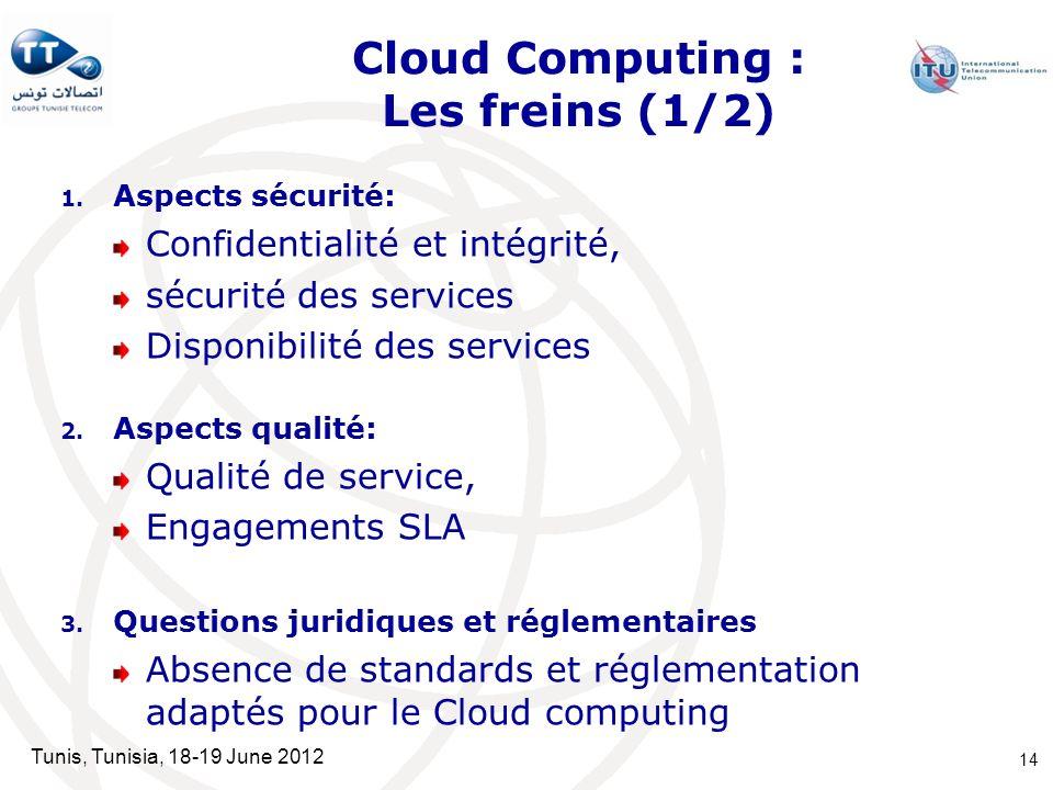 Tunis, Tunisia, 18-19 June 2012 Cloud Computing : Les freins (1/2) 1. Aspects sécurité: Confidentialité et intégrité, sécurité des services Disponibil