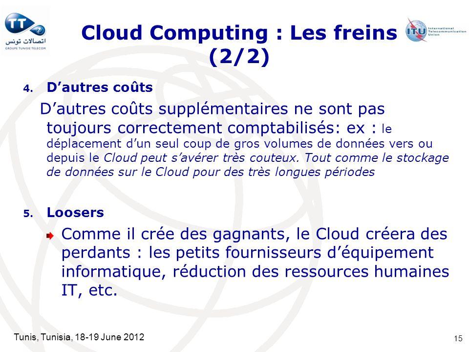 Tunis, Tunisia, 18-19 June 2012 Cloud Computing : Les freins (2/2) 4. Dautres coûts Dautres coûts supplémentaires ne sont pas toujours correctement co