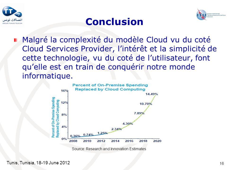 Tunis, Tunisia, 18-19 June 2012 Conclusion Malgré la complexité du modèle Cloud vu du coté Cloud Services Provider, lintérêt et la simplicité de cette