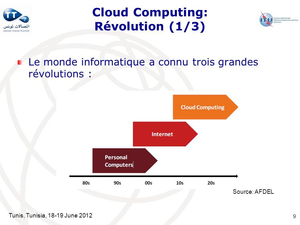 Tunis, Tunisia, 18-19 June 2012 Cloud Computing: Révolution (1/3) Le monde informatique a connu trois grandes révolutions : 9 Source: AFDEL