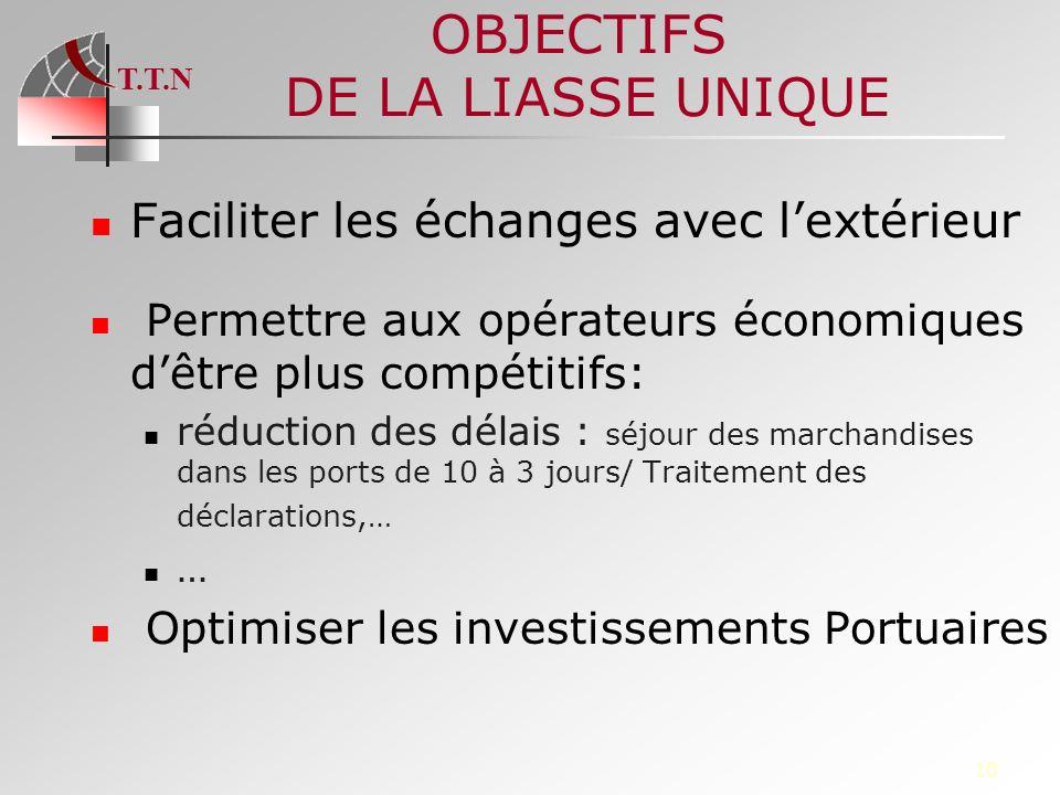 T.T.N 10 OBJECTIFS DE LA LIASSE UNIQUE Faciliter les échanges avec lextérieur Permettre aux opérateurs économiques dêtre plus compétitifs: réduction d