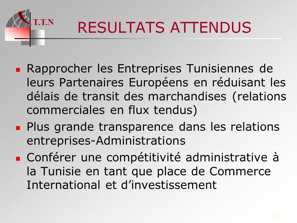 T.T.N 11 RESULTATS ATTENDUS Rapprocher les Entreprises Tunisiennes de leurs Partenaires Européens en réduisant les délais de transit des marchandises