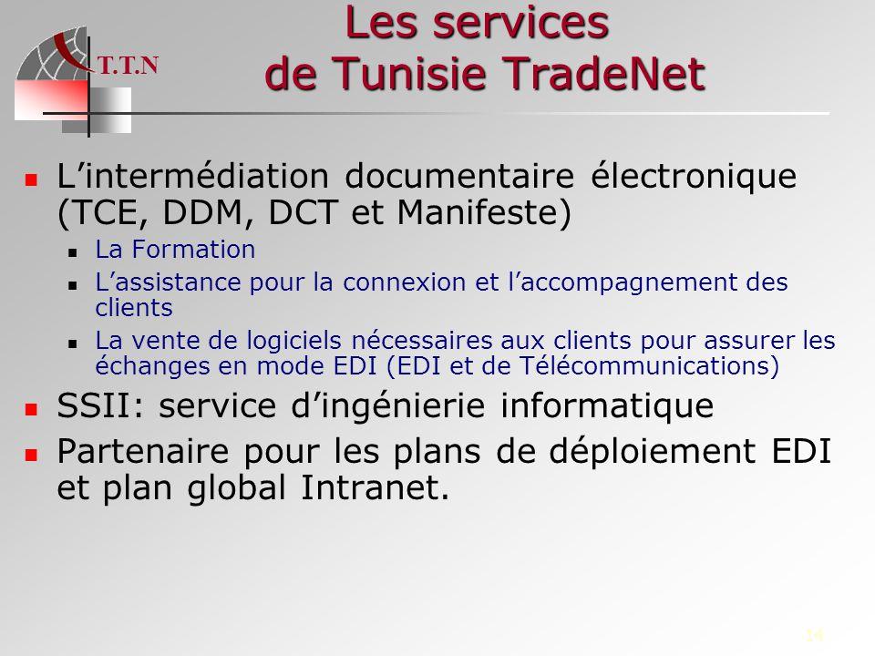 T.T.N 14 Les services de Tunisie TradeNet Lintermédiation documentaire électronique (TCE, DDM, DCT et Manifeste) La Formation Lassistance pour la conn