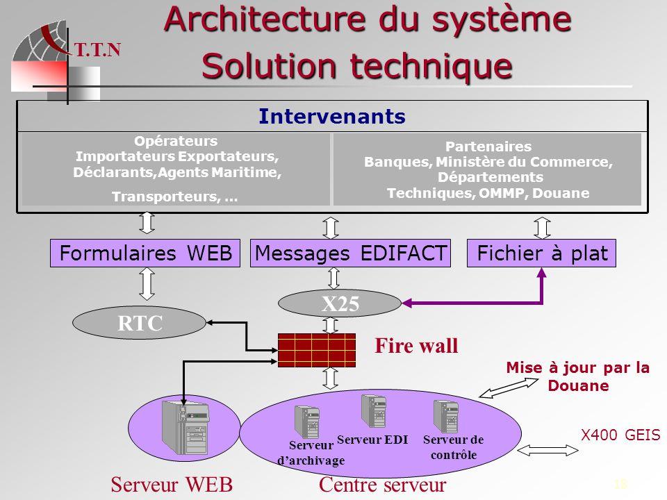 T.T.N 18 Architecture du système Solution technique Intervenants Opérateurs Importateurs Exportateurs, Déclarants,Agents Maritime, Transporteurs, … Pa