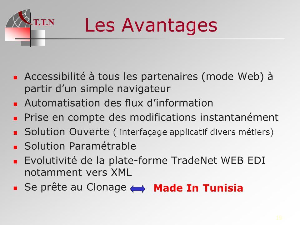 T.T.N 19 Les Avantages Accessibilité à tous les partenaires (mode Web) à partir dun simple navigateur Automatisation des flux dinformation Prise en co