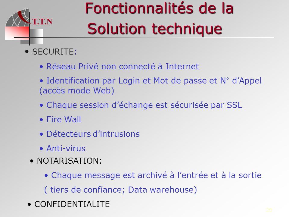 T.T.N 20 Fonctionnalités de la Solution technique SECURITE: Réseau Privé non connecté à Internet Identification par Login et Mot de passe et N° dAppel