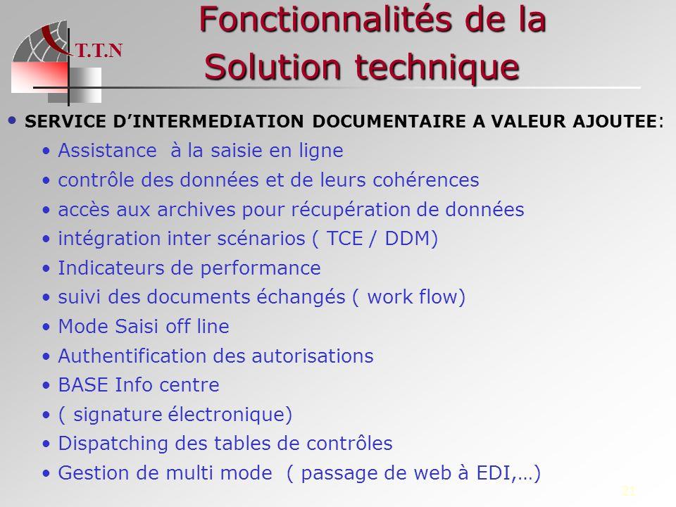 T.T.N 21 Fonctionnalités de la Solution technique SERVICE DINTERMEDIATION DOCUMENTAIRE A VALEUR AJOUTEE : Assistance à la saisie en ligne contrôle des