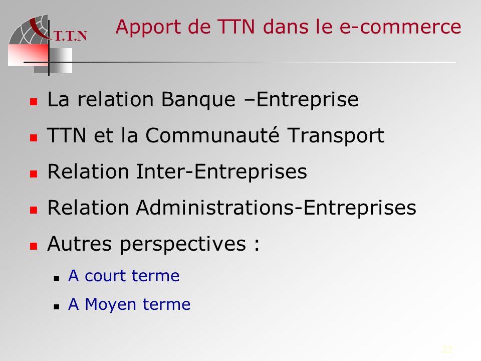 T.T.N 22 La relation Banque –Entreprise TTN et la Communauté Transport Relation Inter-Entreprises Relation Administrations-Entreprises Autres perspect