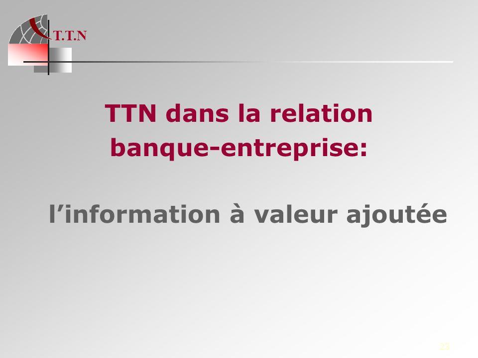 T.T.N 23 TTN dans la relation banque-entreprise: linformation à valeur ajoutée