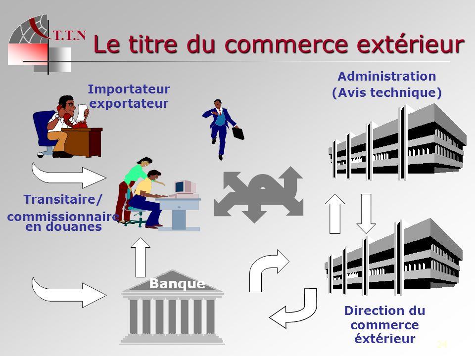 T.T.N 24 Le titre du commerce extérieur Direction du commerce éxtérieur Banque Administration (Avis technique) Transitaire/ commissionnaire en douanes