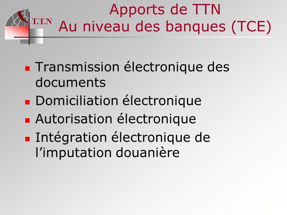T.T.N 25 Apports de TTN Au niveau des banques (TCE) Transmission électronique des documents Domiciliation électronique Autorisation électronique Intég