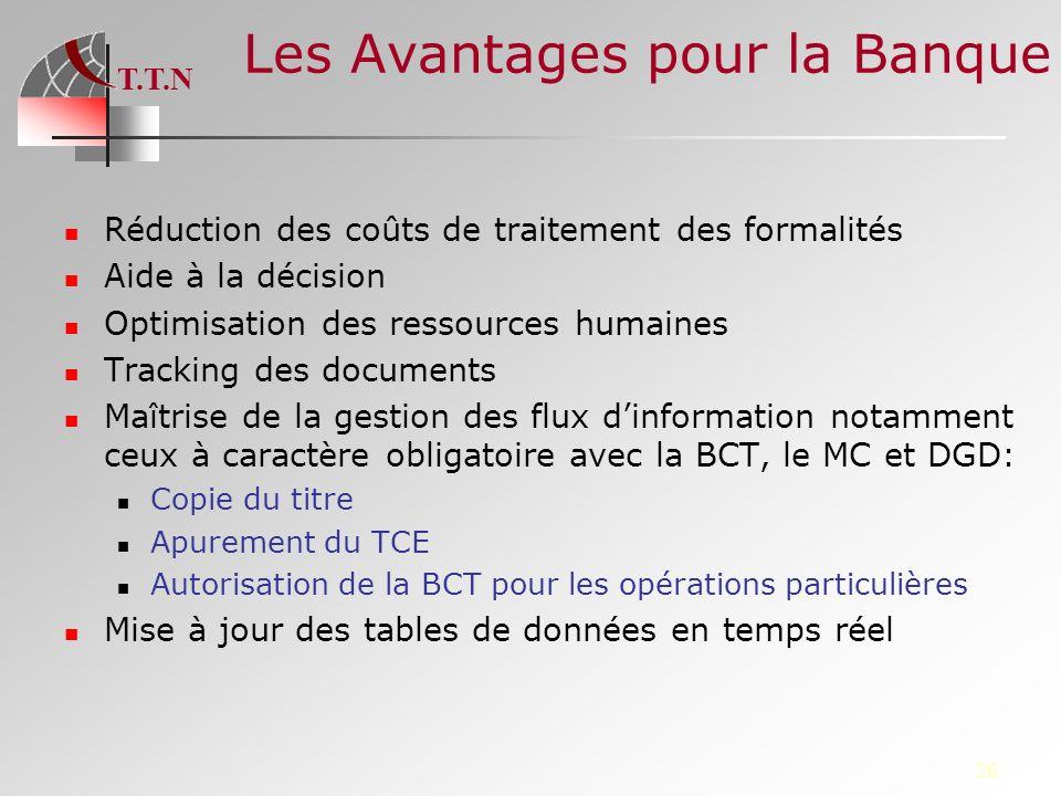 T.T.N 26 Les Avantages pour la Banque Réduction des coûts de traitement des formalités Aide à la décision Optimisation des ressources humaines Trackin