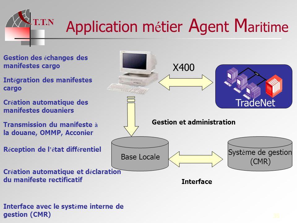 T.T.N 35 Application m é tier A gent M aritime TradeNet X400 Base Locale Gestion des é changes des manifestes cargo Int é gration des manifestes cargo