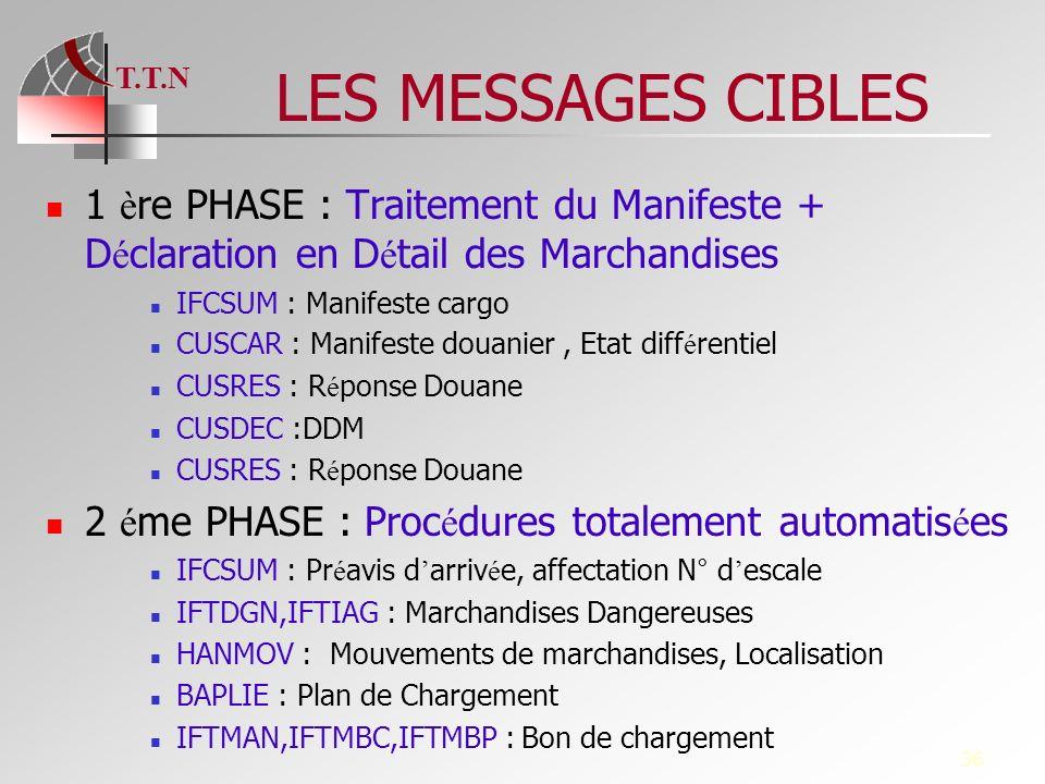 T.T.N 36 LES MESSAGES CIBLES 1 è re PHASE : Traitement du Manifeste + D é claration en D é tail des Marchandises IFCSUM : Manifeste cargo CUSCAR : Man